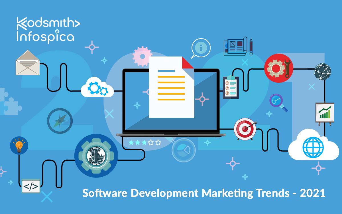 Software Development Marketing Trends
